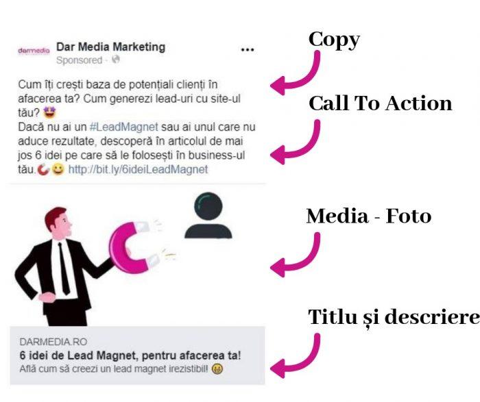 Facebook Ads template