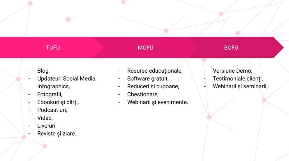 digital marketing hacks
